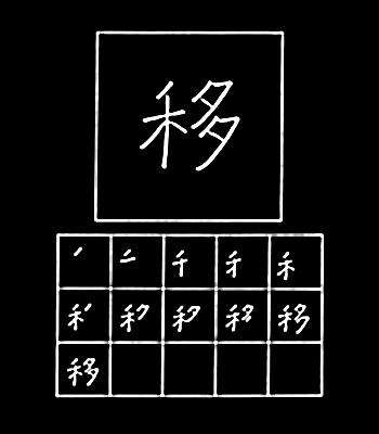 kanji transfer