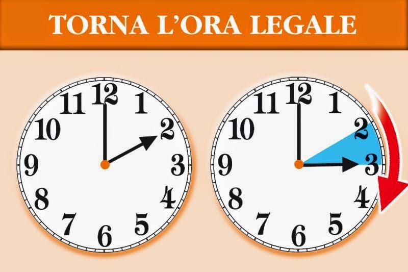 Oggi è tornata l'ora legale: alle 2  di questa mattina si spostavano le lancette avanti alle 3