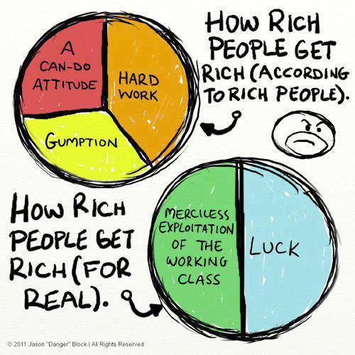 How+rich+people+get+rich.jpg