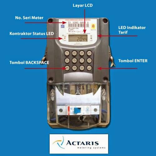 Kwh Meter Merk Actaris