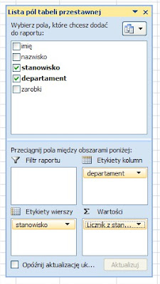 Excel tabele przestawne