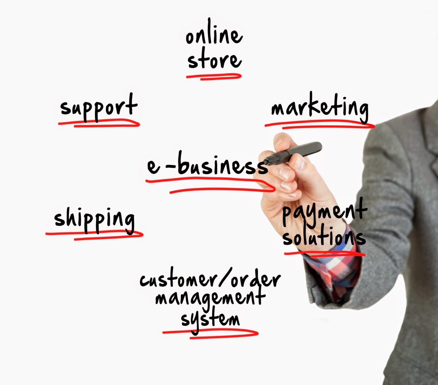 Haz clic en la imagen y Unete a quienes ya somos Profesionales Digitales!!