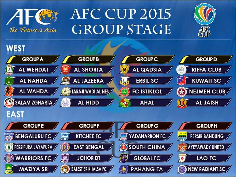 afc cup 2015 group stage