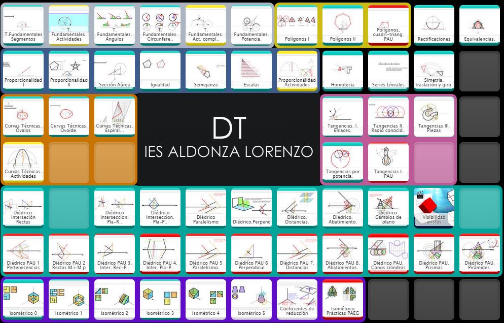 Mongge IES Aldonza Lorenzo