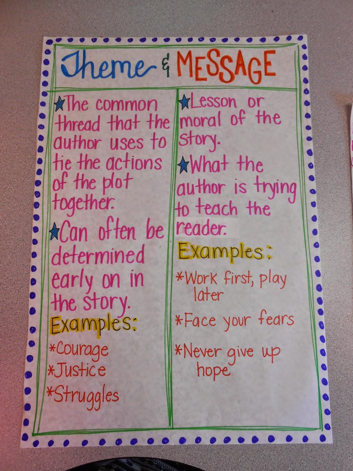 Teaching Theme The Creative Apple Teaching Resources