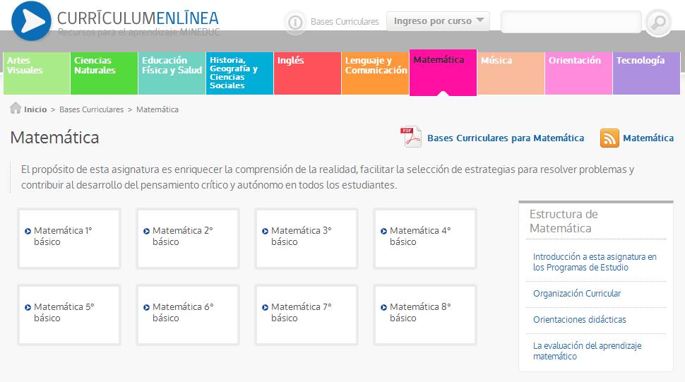 Recursos Matemáticos: OJO: Currículum en Línea MINEDUC !!!!