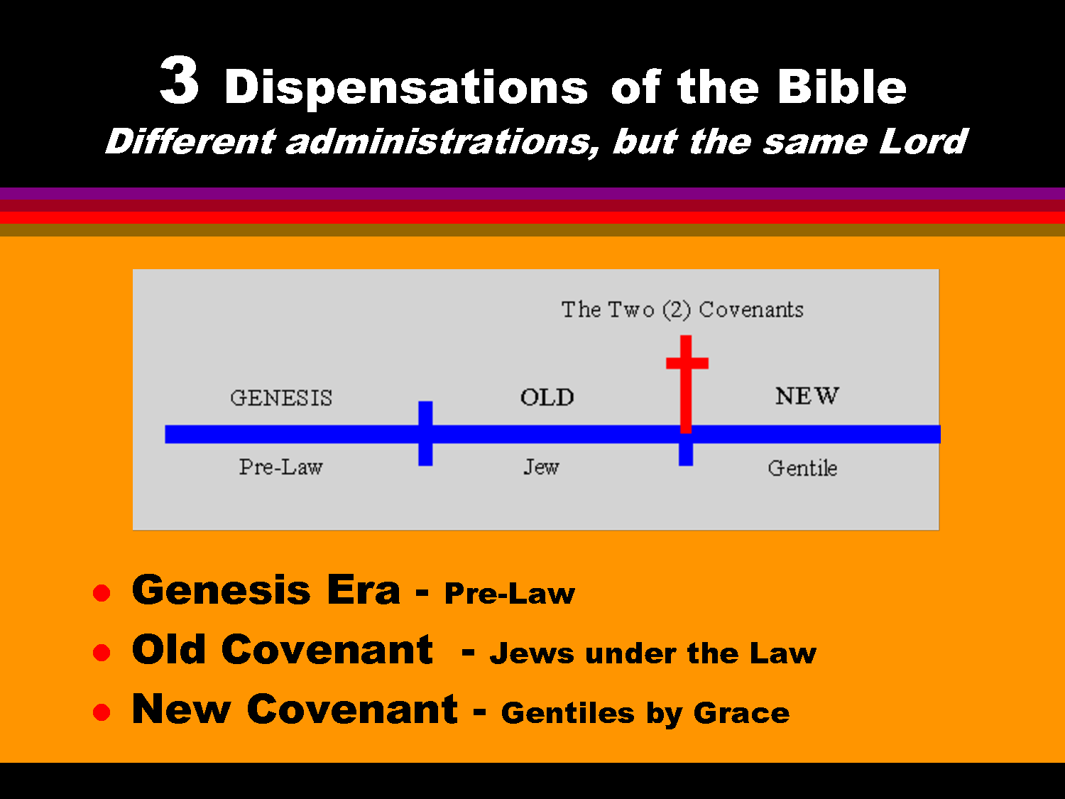 three schools of theology dispensational covenant