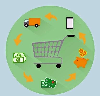 brechó online receber pagamentos