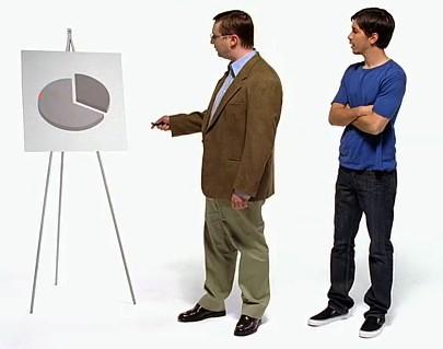 Reflexónes: ¿Por qué Linux no triunfa en los ordenadores? Parte I/II, linux escritorio, cuota linux,