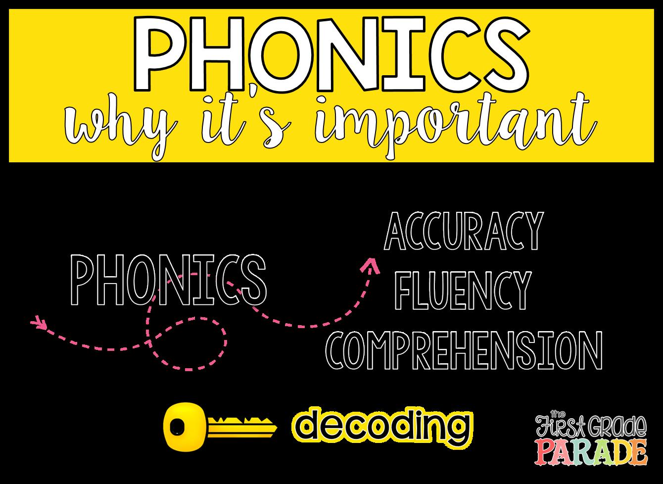 Fluency Phonics Friday The First Grade Parade