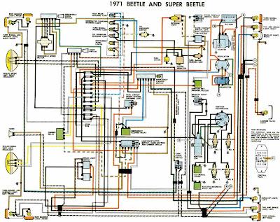 wiring diagram for 1971 vw beetle wiring diagram for 1971 vw 1971 super beetle wiring diagram jodebal com