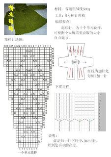 Схема и описание круглой кокетки спицами сверху
