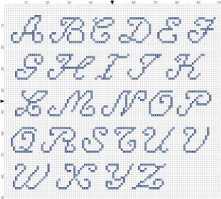 abecedário ponto cruz