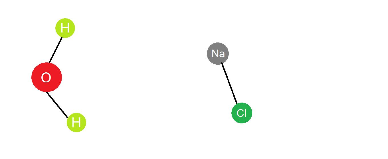 Quimica 1 grupo 106 m todos de separaci n for Marmol formula quimica