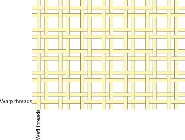 penelope canvas, double canvas, canvas for petit point, needlepoint canvas, canvas types, needlework