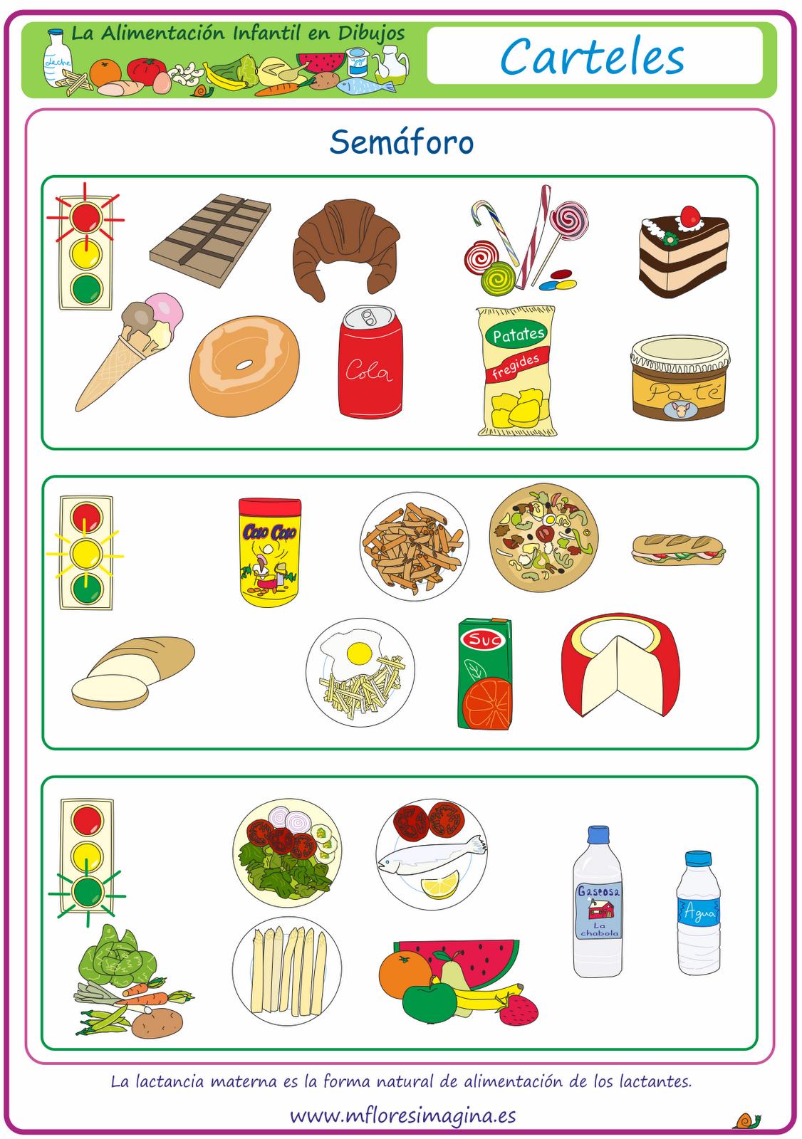 La alimentaci n infantil en dibujos sem foro for Cartel comedor infantil