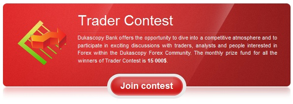 Forex Trader Contest