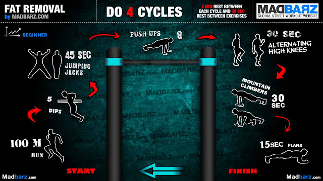 Street Workout Beginners Street Workout Exercises For
