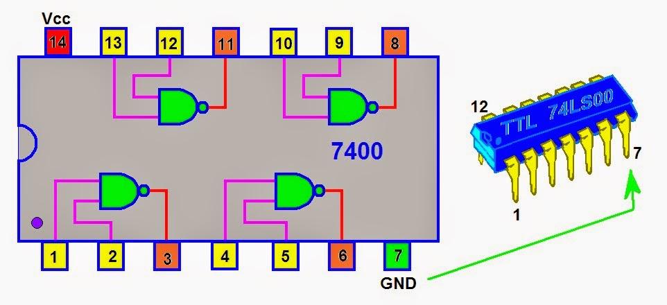 Circuito Integrado Simbolo : Coparoman circuitos integrados con compuertas lógicas