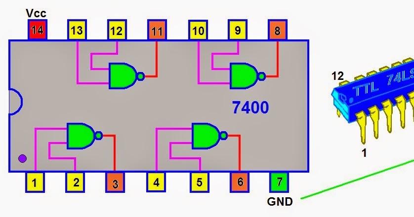 Circuito Nand : Coparoman circuitos integrados con compuertas lógicas