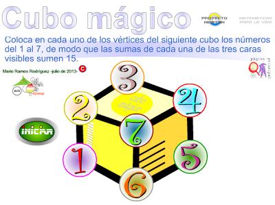 http://www.gobiernodecanarias.org/educacion/3/WebC/eltanque/proyectoNEWTON/cubomagico/cubomagico_p.html