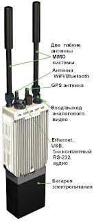 Внешний вид и органы управления радиостанции MNR-10