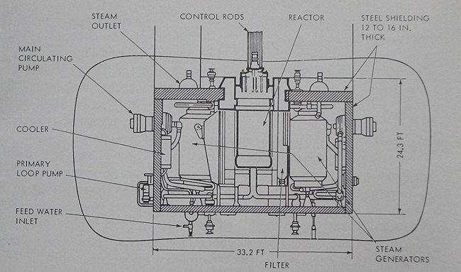 nuclear power plant layout and operation