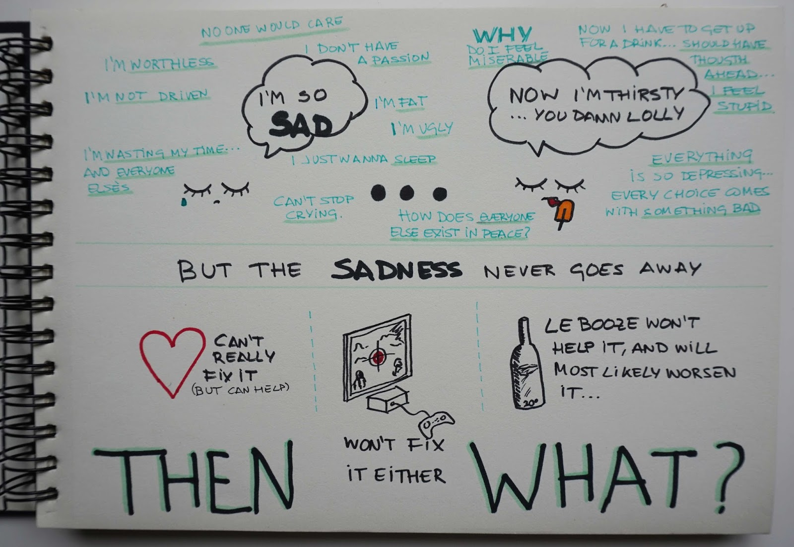 Mental Health Issues, sadness
