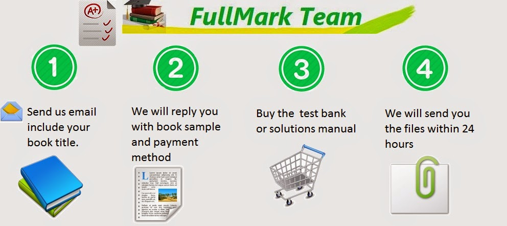 FullMark Team Solutions Manual Test Bank Advanced
