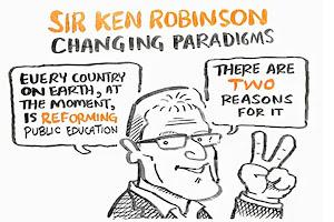 Cambiando Paradigmas Educativos