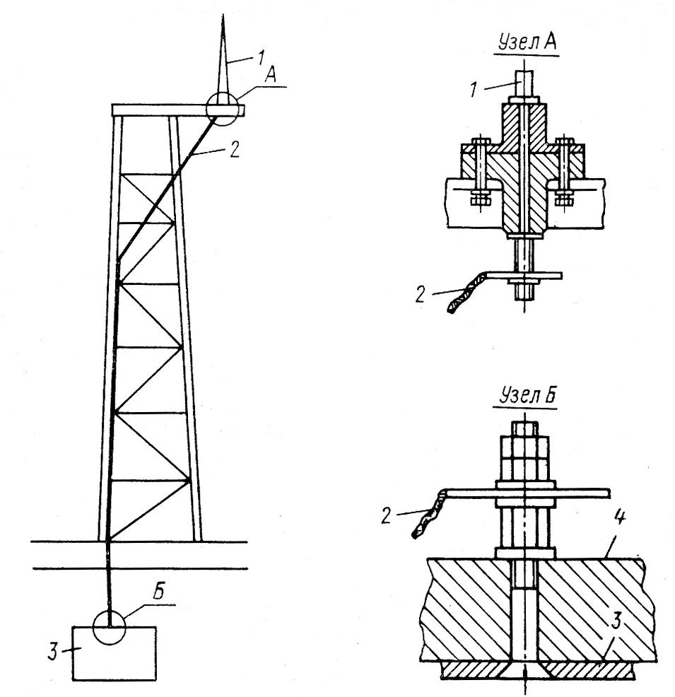 Молниеотвод на судах с неметаллическим корпусом