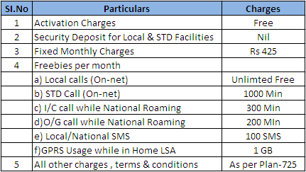 Armed Forces Postpaid Plan