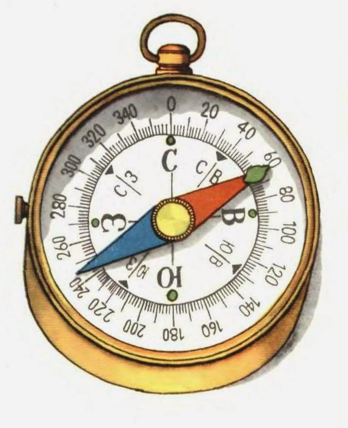 рисунок компаса: