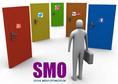 Methods of Social Media Optimization