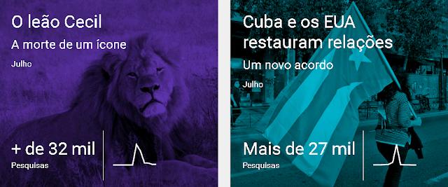 O leão Cecil e Cuba foram destaques no mês de Julho no Google
