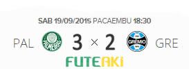 O placar de Palmeiras 3x2 Grêmio pela 27ª rodada do Brasileirão 2015