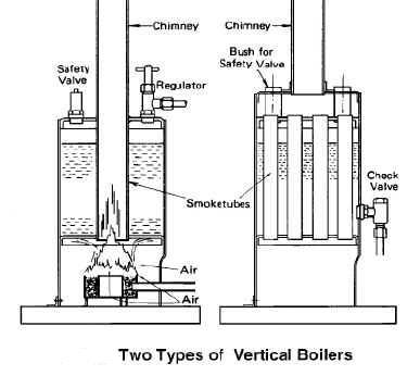 power plant engineering lab manual pdf