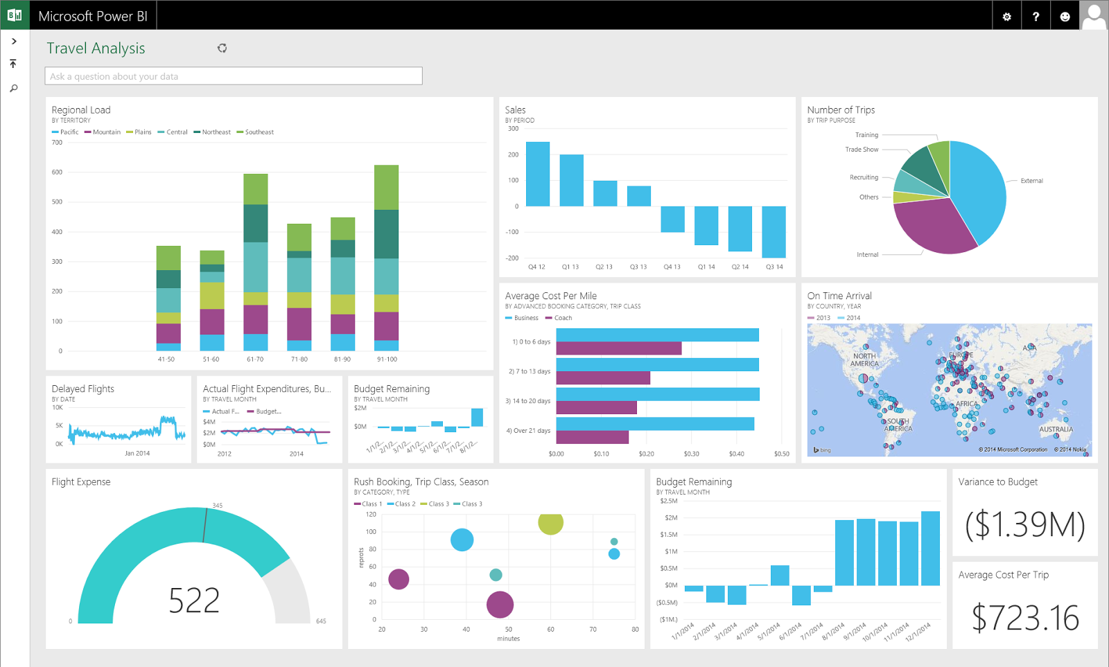 Ravindranathreddy msbi blog power bi really powerful visuals from these reports can also be pinned to their dashboards for continuous monitoring as part of this experience new visualizations have been added xflitez Gallery