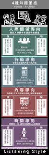 經理人 每日學管理 電子報 - 20151122 - 2