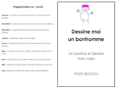Septembre 2014 - Le dessin du bonhomme ...