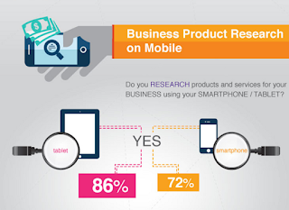 Some Companies Need IT Support for Mobile Device Management