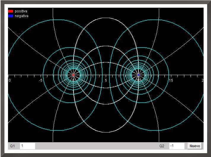 F sica general actividades con simulaciones campo el ctrico for Fisica con ordenador