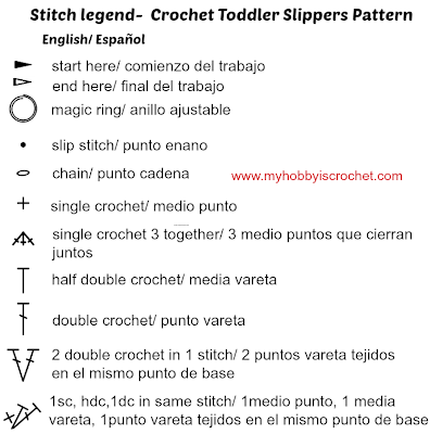 Crochet Stitches Written Instructions : Note: To see the second chart more clearly you can download it and use ...