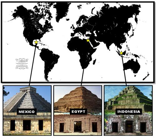 las pirámides fueron construidas en todas las culturas del planeta