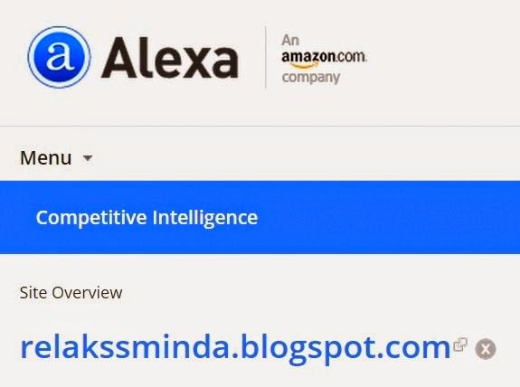 Alexa Traffic Rank Blog Relaks Minda 2014
