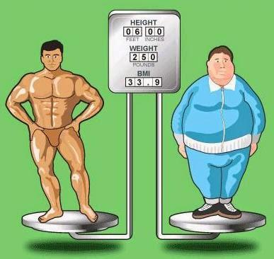 Cara Menghitung BMI (Body Mass Index) | Tips dan manfaat