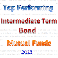 Top Performing Intermediate Term Bond Mutual Funds