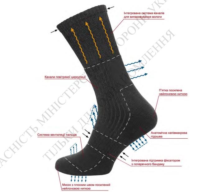 шкарпетки ЗСУ