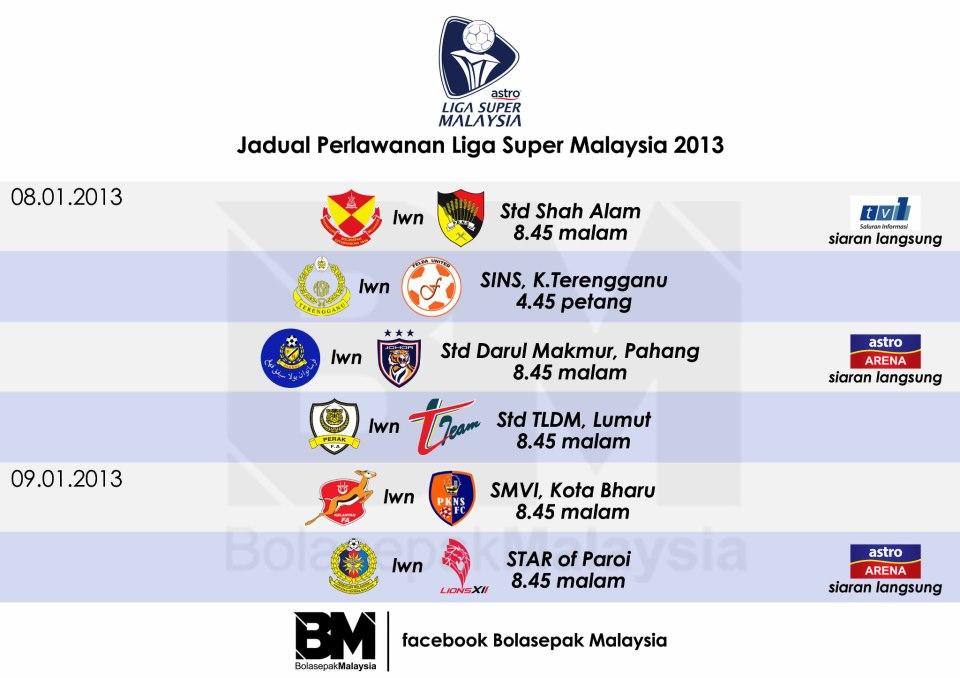 jadual dan keputusan perlawanan Liga Super 8 Januari 2013 . Keputusan