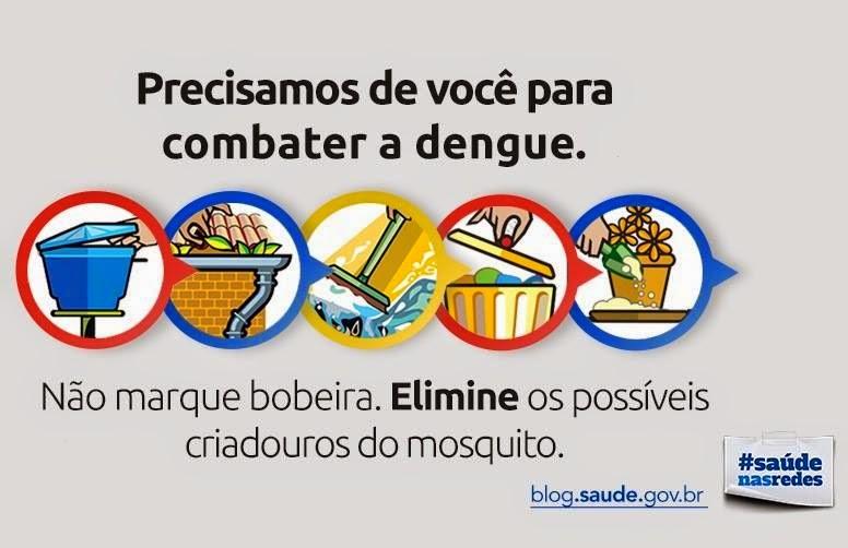 http://portalsaude.saude.gov.br/index.php/o-ministerio/principal/secretarias/svs/dengue